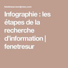 Infographie : les étapes de la recherche d'information | fenetresur