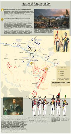 Map: Battle of Raszyn 1809. Napoleonic Wars. More maps here mapswar2.x10host.com/Raszyn_battle_War_Campaign_1809.htm