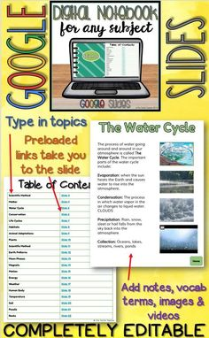 This digital notebook can be completed in Google Slides for ANY subject. It is completely editable. Have students add text, vocab terms, images and videos to the slide templates. A table of contents comes with preloaded links to take students to the correct slides.