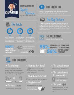 Creative Brief for Quaker Oatmeal #creativeweblayouts