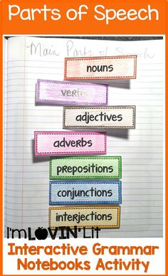 Parts of Speech Interactive Notebook Activity, Foldable, Organizer, Lesson