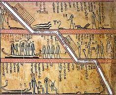 El Libro del Amduat. Cuarta Hora. Cámara del sarcófago de KV 34 (Thutmose III). Mitad izquierda