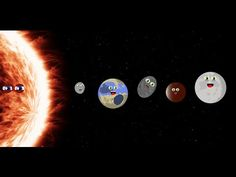 La Lechuza Dice Shhh: Solar System games, songs and readings Mars Solar System, Solar System Video, Solar System Games, Solar System For Kids, Planet Song, Space Planets, 8 Planets, Sun Song, Alphabet Pictures
