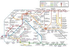 INFOGRAFIA  - Desarrollo del Pensamiento [analogia de viaje en metro]