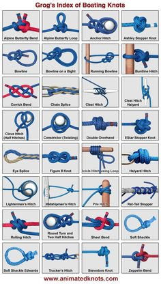 Boating Knots - I need to learn these now that I have a boat dock.