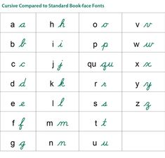 Free cursive program from Logic of English. An excellent resource and the best free resource I think I've come across. Teaching Cursive Writing, Letter Writing Worksheets, Cursive Handwriting Practice, Cursive Alphabet, Improve Handwriting, Handwriting Analysis, Handwriting Worksheets, Learning Cursive, Letter Tracing
