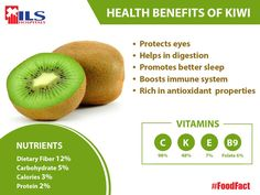 Kiwi tastes amazing and does wonders to health. #Kiwi #FruitFact
