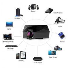 Wireless WIFI Portable Mini Projector Full HD Multimedia Video Home Cinema LED Projector Black