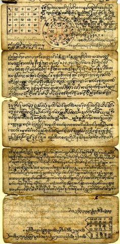 "abstraktum: "" heracliteanfire: "" 'Small folding manuscript in northern Thai script on the subject of yantras, perhaps for tattooing, astrology and/or auspicious and protective magic.' C19th. (via British Museum) "" Looks somewhat like Georgian..."