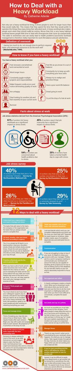 How to Deal with a Heavy Workload (Infographic) « Catherine's Career CornerCatherine's Career Corner http://itz-my.com