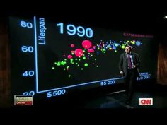 Hans Rosling uses bubbles and graphs to show Fareed Zakaria how the rest of the world caught up to the U.S. I am not a great believer in statistics, but this is an interesting and fascinating way to simplify what happened to the world in the last 150 years.