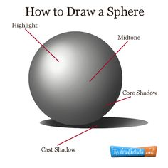 how to draw a sphere on paper