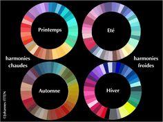 Couleurs des yeux et maquillage Pour obtenir un bon résultat esthétique, il est essentiel d'harmoniser les couleurs du maquillage avec celles de la peau ou des vêtements. Mais auparavant, il est important de savoir quelles sont les couleurs considérées...