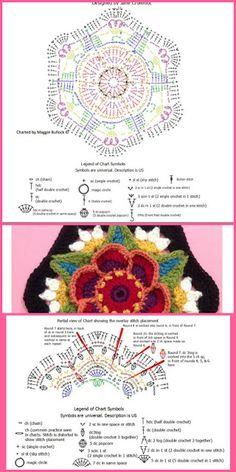 Flor Frida al crochet - diy Point Granny Au Crochet, Granny Square Crochet Pattern, Crochet Squares, Hexagon Pattern, Granny Squares, Crochet Diy, Crochet Chart, Crochet Stitches, Mobiles En Crochet