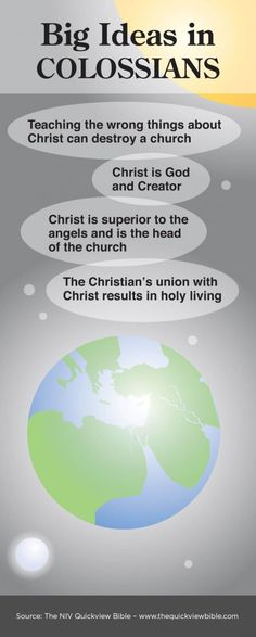 Overview of Colossians Infographic