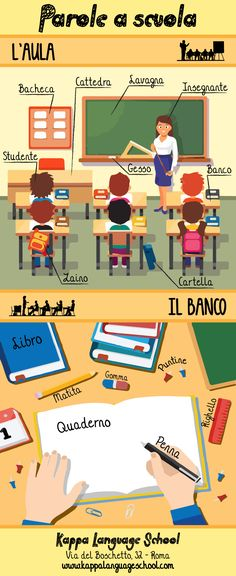 Educational infographic & data visualisation Learn italian words: in the classroom! Infographic Description Learn italian words: parole a scuola! – Kappa Language School – Italian language school – Learn Italian in Rome – Infographic Source – Italian Grammar, Italian Vocabulary, Italian Phrases, Italian Words, Italian Lessons, Spanish Lessons, French Lessons, Learning Italian, Learning Spanish