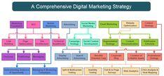 marketing strategey image