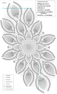 Crochet Placemat Patterns, Crochet Bedspread Pattern, Crochet Table Runner Pattern, Crochet Doily Diagram, Crochet Flower Tutorial, Crochet Flower Patterns, Crochet Designs, Filet Crochet, Free Doily Patterns