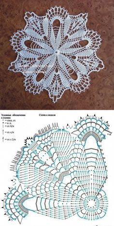 Most up-to-date Screen Crochet Doilies mandala Suggestions Beautiful Crochet Doily♥ Deniz Free Crochet Doily Patterns, Crochet Doily Diagram, Crochet Lace Edging, Crochet Chart, Thread Crochet, Crochet Designs, Crochet Flowers, Crochet Braid, Easy Crochet