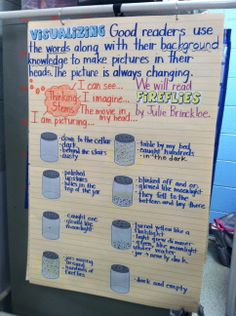 Visualizing - Think Aloud - Comprehension Lesson - Fireflies by Julie Brinckloe - Anchor Chart - I used this in a second grade classroom. We practiced visualizing the jar throughout the book.