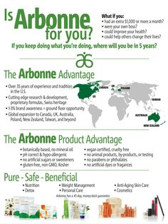 Is Arbonne For You? Learn more about Arbonne at: http://luzmariaheredia.arbonne.com