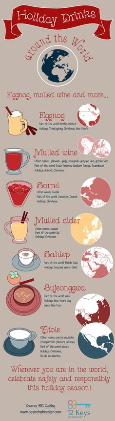 """From atole to sorrel punch, here's a guide to holiday drinks from around the globe."" Hey, they included 수정과!"