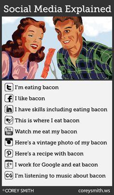 Social Media Explained with bacon #Infographic #SocialMedia #Explained