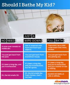 Yes, please bathe your kid. For our sake.