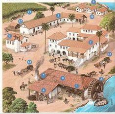 1- casa-grande 2- capela 3- senzala 4- roda d'água 5- moenda 6- fornalha 7- cozimento do caldo 8- casa de purgar 9...