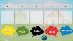 Tedd a helyére! Erika, Map, Home Decor, Decoration Home, Room Decor, Location Map, Maps, Home Interior Design, Home Decoration