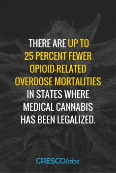 There are up to 25 percent fewer opioid-related overdose mortalities in states where medical cannabis has been legalized. (medical cannabis, marijuana) http://www.crescolabs.com/conditions/neuropathy/?utm_content=buffer6701a&utm_medium=social&utm_source=pinterest.com&utm_campaign=buffer