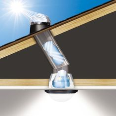 Solar Tubes - Best in hallways, kitchens, bathrooms, closets and laundry rooms