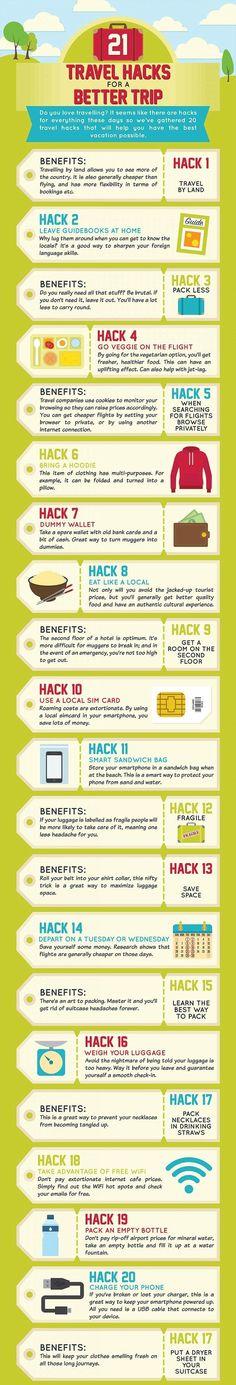 21 Great Travel Hacks!