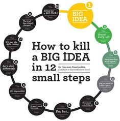 How to Kill a BIG IDEA in 12 small steps [creative agencies] Design Thinking Process, Systems Thinking, Design Process, Change Management, Business Management, Business Planning, Communication Agency, Proposition De Valeur, Innovation Management