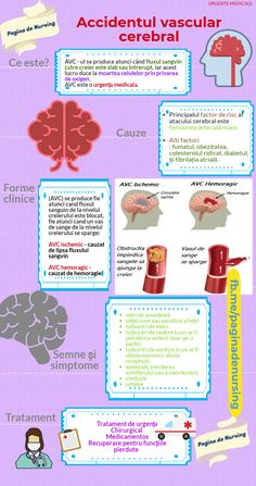 Nursing, Study, Projects, Medicine, Therapy, Neurology, Biology, Anatomy, Log Projects