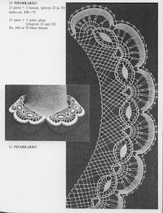 Patrones de bolillos Bobbin Lacemaking, Point Lace, Lace Outfit, Lace Patterns, String Art, Tatting, Creations, Tapestry, Crochet