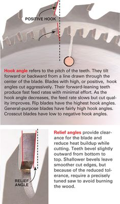 Essential Tablesaw Blades Choose complementary blades for perfect results By…