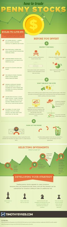 This infographic covers some of Tim Sykes' rules for success in investing in Penny Stocks.