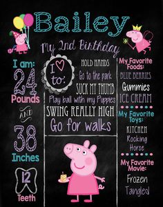 Peppa Pig Birthday Sign/Poster Birthday by KBlantonGraphics