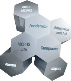 MCPHS University -- Massachusetts College of Pharmacy and Health Sciences
