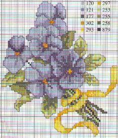 free chart pansies