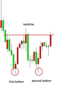 Easy forex il metatrader automated trading