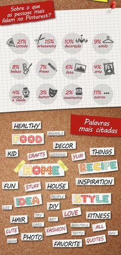 Dados que você precisa saber sobre o Pinterest. #Pinterest #SocialMedia #Infographic