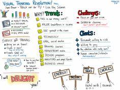 Lisa Kay Solomon, Sunni Brown, and Patrick van der Pijl: Visual Thinking Revolution