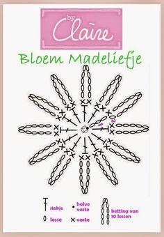 Madeliefjes bloem patroon - Daisy flower pattern. (via Bloglovin.com )