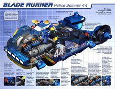 Blade Runner - Spinner