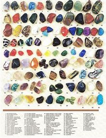 Image Result For Rock And Raw Gemstones Identification Chart Gemstones Chart Minerals And Gemstones Stones And Crystals