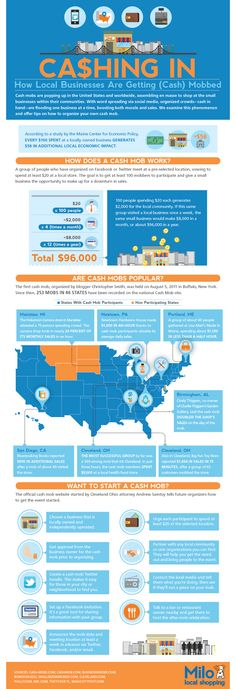 cash mob infographic from the Mother Nature Network. Support your local economy! One day could save a local business for a year...read on!