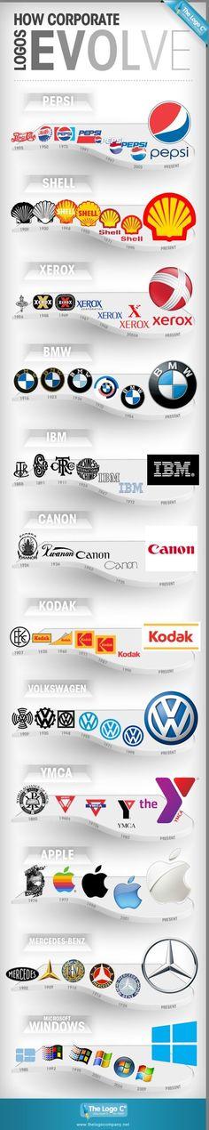 evolucion-de-los-logos-de-algunas-empresas-02.jpg