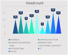 Created by: MYCN About Dashboard: This dashboard visualizes various employee and HR related information. It allows HR managers and senior management to Senior Management, Hr Management, Human Resources, Bar Chart, Board